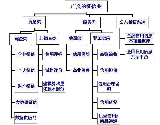 """林钧跃:社会信用体系顶层设计该理顺的""""十大关系""""(3)"""