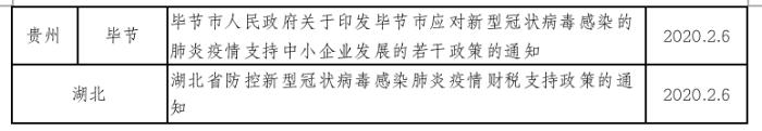 附件2 4